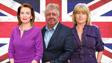 Photo of BBC more biased than GB News – a QUARTER of Brits brand Beeb 'too left wing'