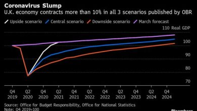 Photo of UK economy recovers faster than expected after lockdown lifts